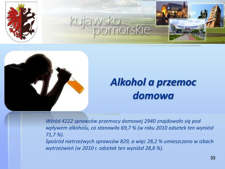 Alkohol a przemoc domowa