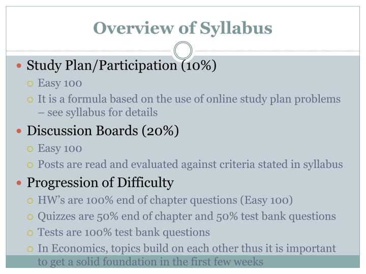 Overview of Syllabus