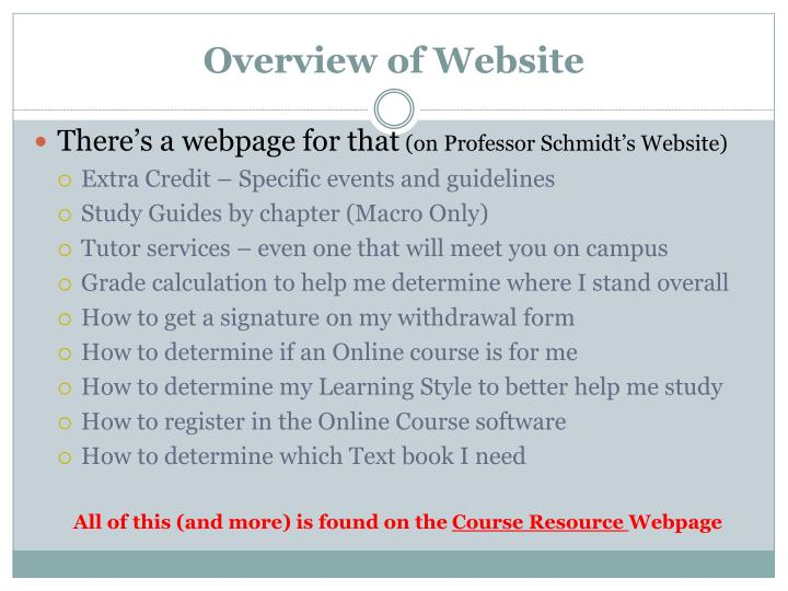 Overview of Website
