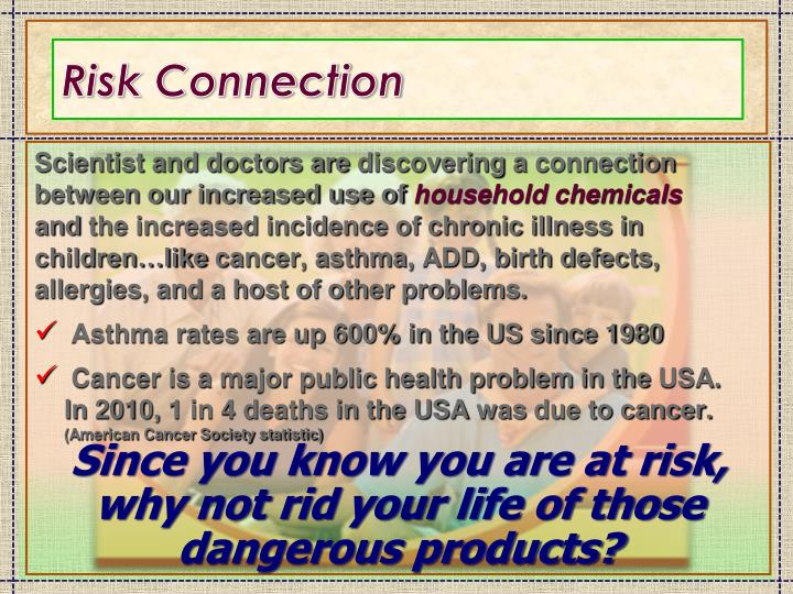 Risk Connection
