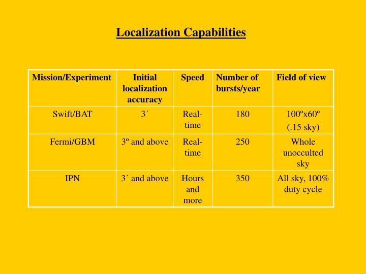 Localization Capabilities