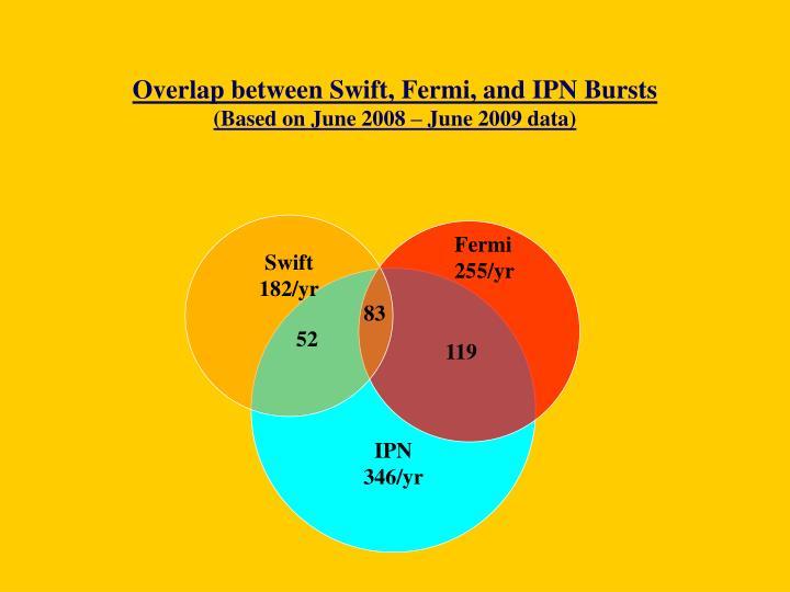 Overlap between Swift, Fermi, and IPN Bursts