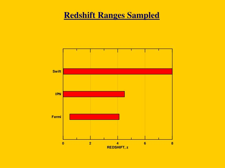 Redshift Ranges Sampled