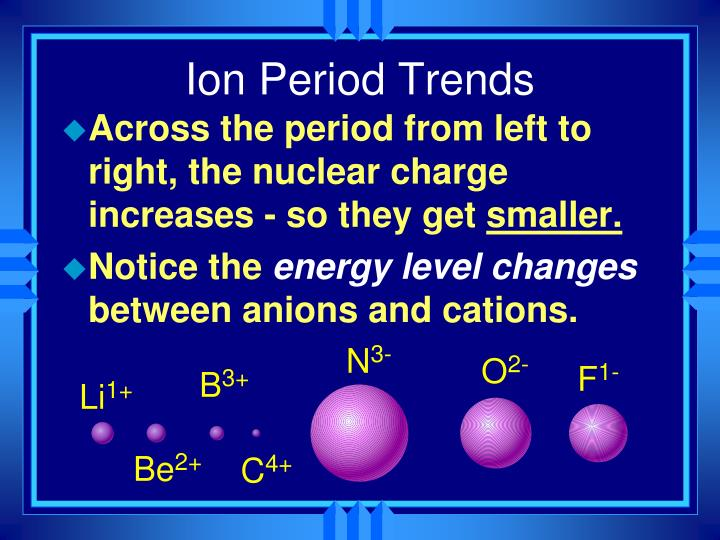 Ion Period Trends