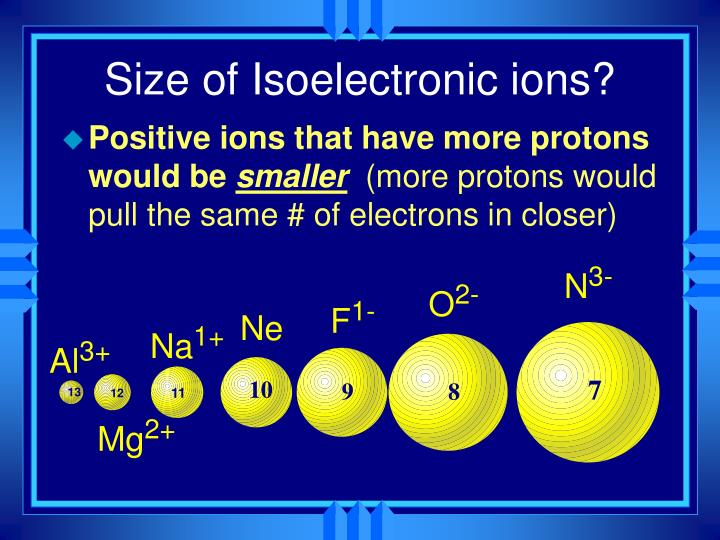 Size of Isoelectronic ions?