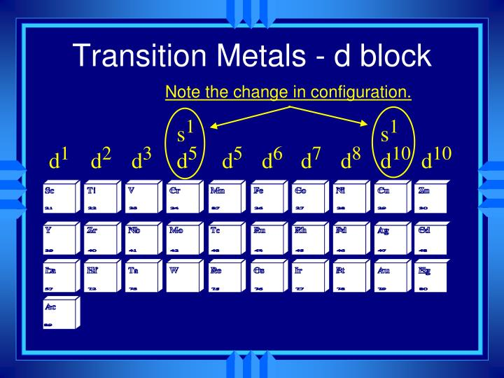 Transition Metals - d block