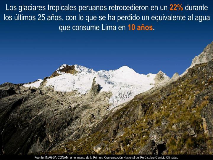 Los glaciares tropicales peruanos retrocedieron en un