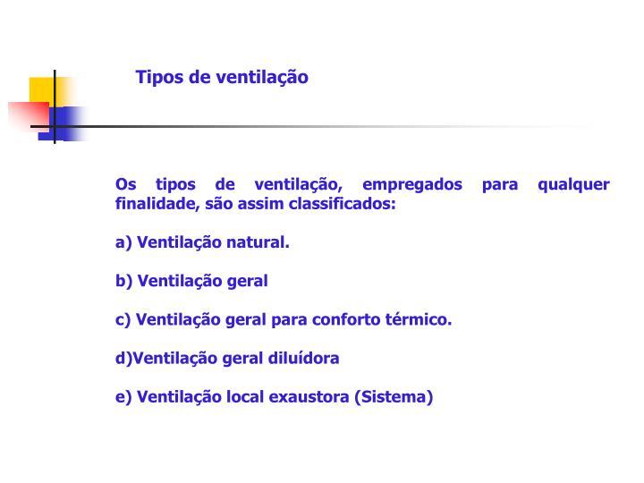 Tipos de ventilação