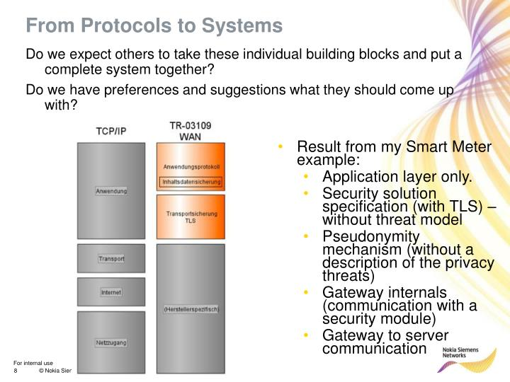 From Protocols to Systems