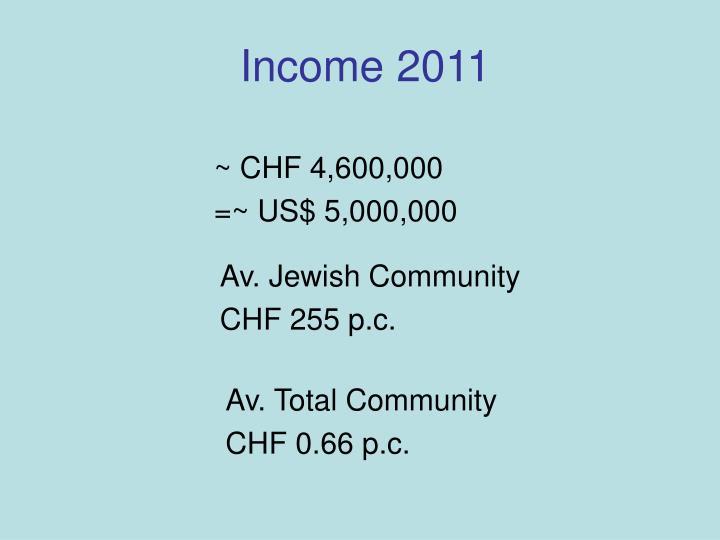 Income 2011