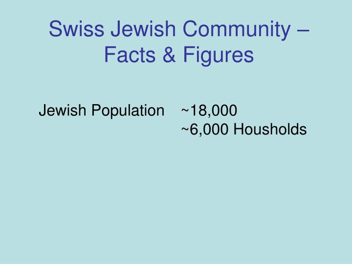 Swiss Jewish Community – Facts & Figures