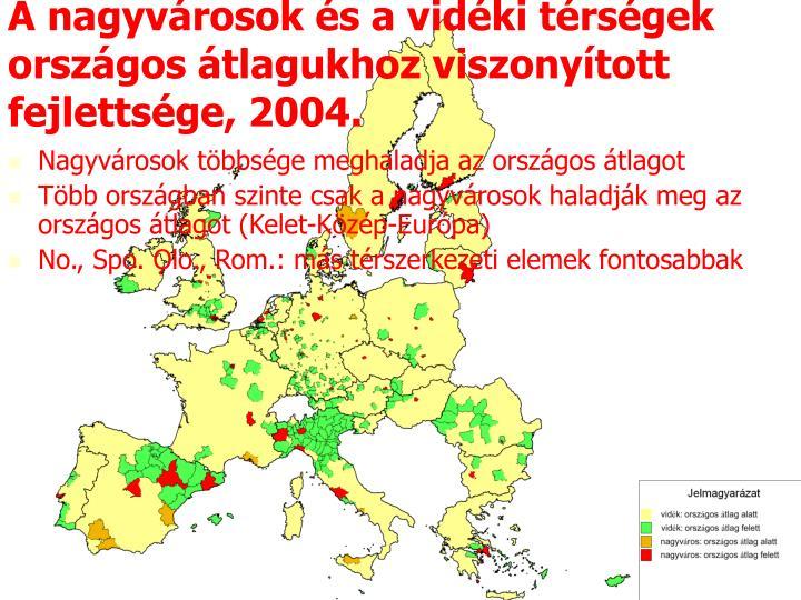A nagyvárosok és a vidéki térségek országos átlagukhoz viszonyított fejlettsége, 2004.