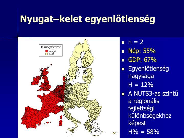 Nyugat–kelet egyenlőtlenség
