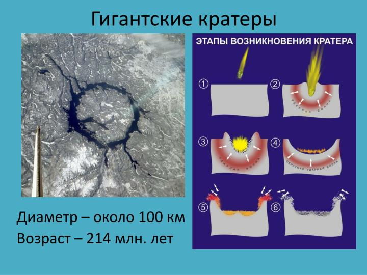 Гигантские кратеры