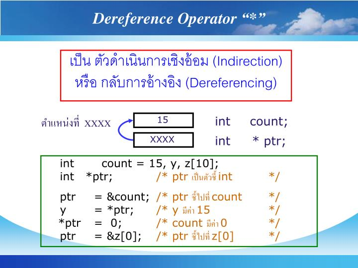 "Dereference Operator ""*"""