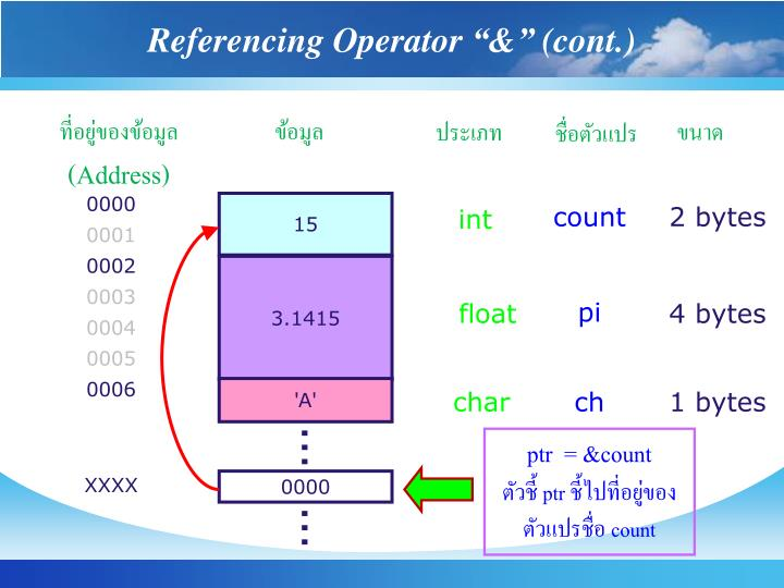 "Referencing Operator ""&"" (cont.)"