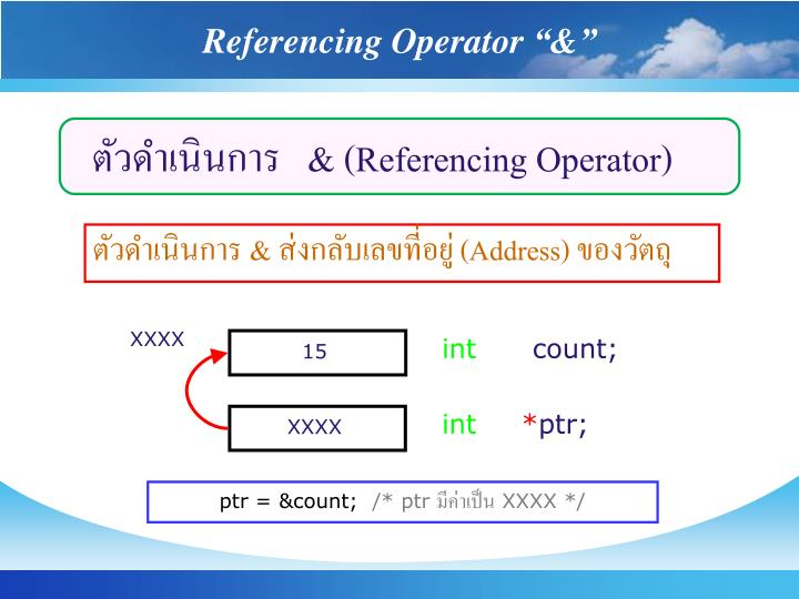 "Referencing Operator ""&"""