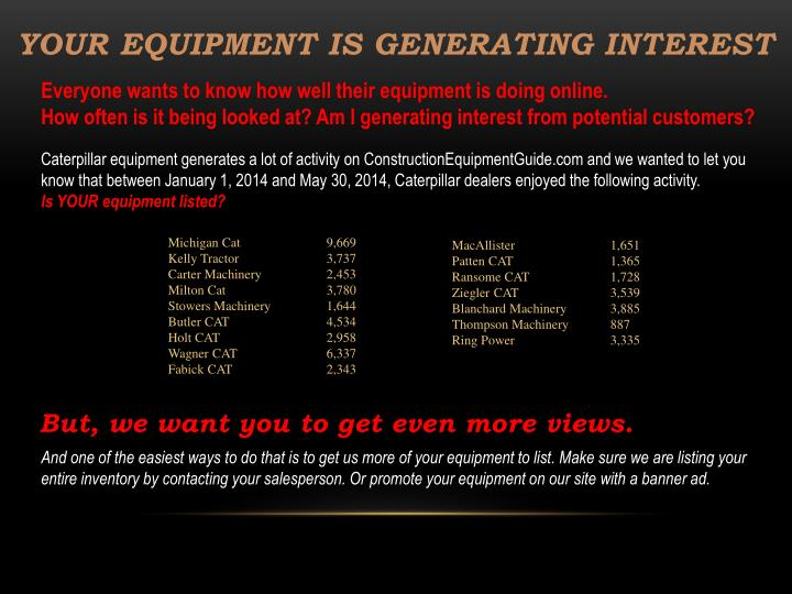 Your Equipment is generating interest