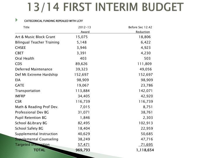 13/14 FIRST INTERIM BUDGET