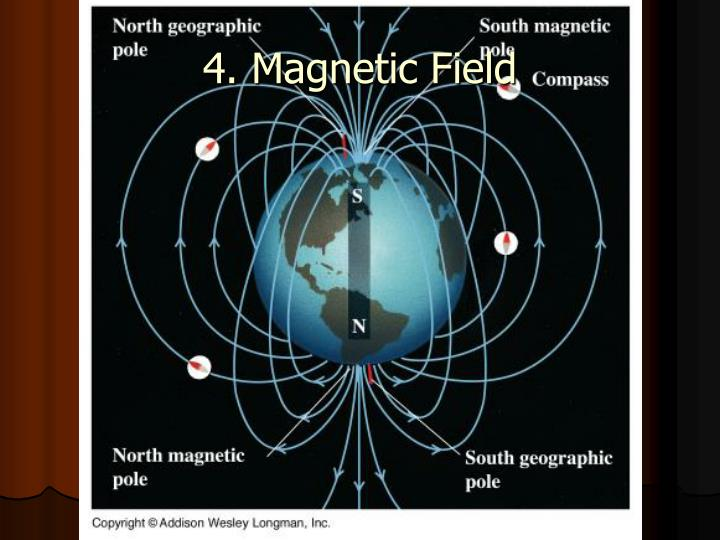 4. Magnetic Field