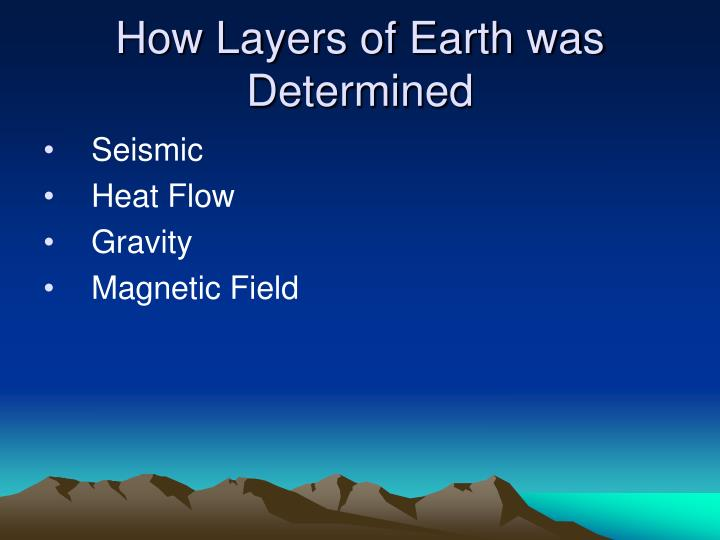 How Layers of Earth was Determined