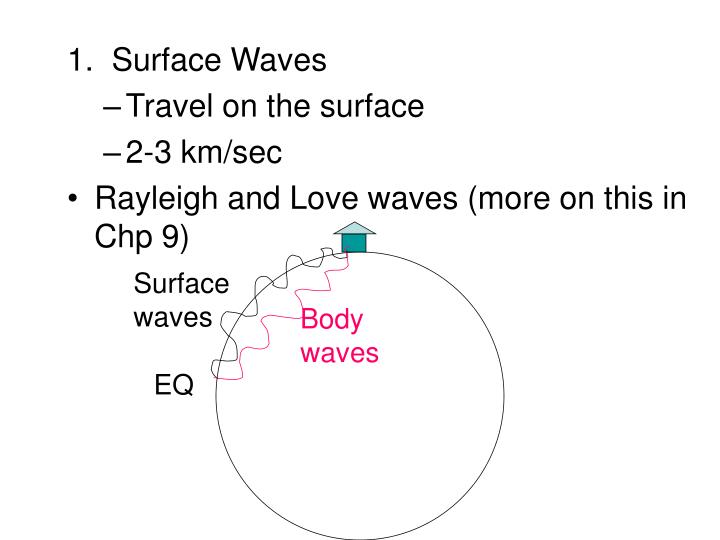 1.  Surface Waves