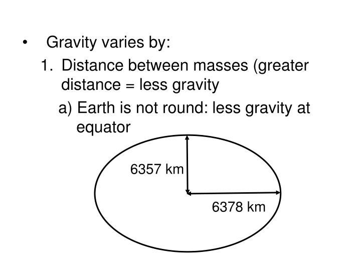 Gravity varies by: