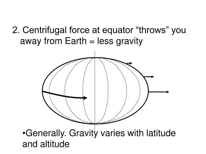 "2. Centrifugal force at equator ""throws"" you away from Earth = less gravity"