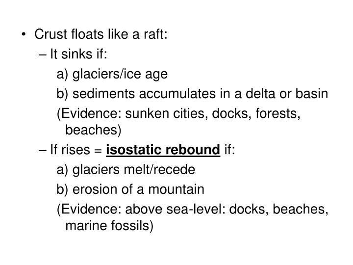 Crust floats like a raft: