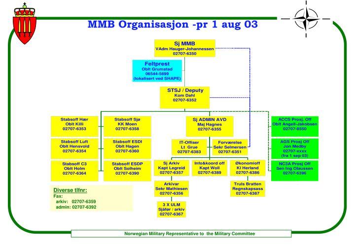 MMB Organisasjon -pr 1 aug 03