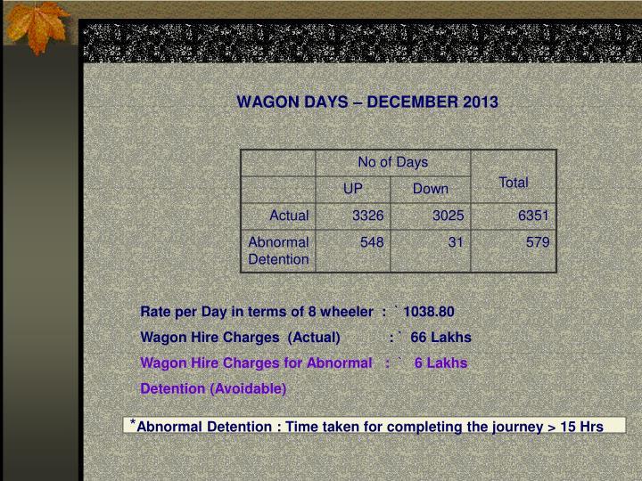 WAGON DAYS – DECEMBER 2013