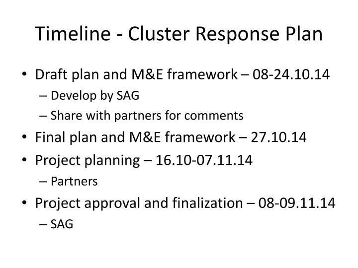 Timeline - Cluster Response Plan