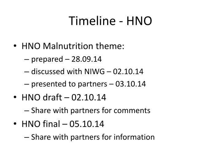 Timeline - HNO