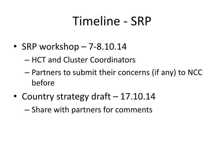 Timeline - SRP