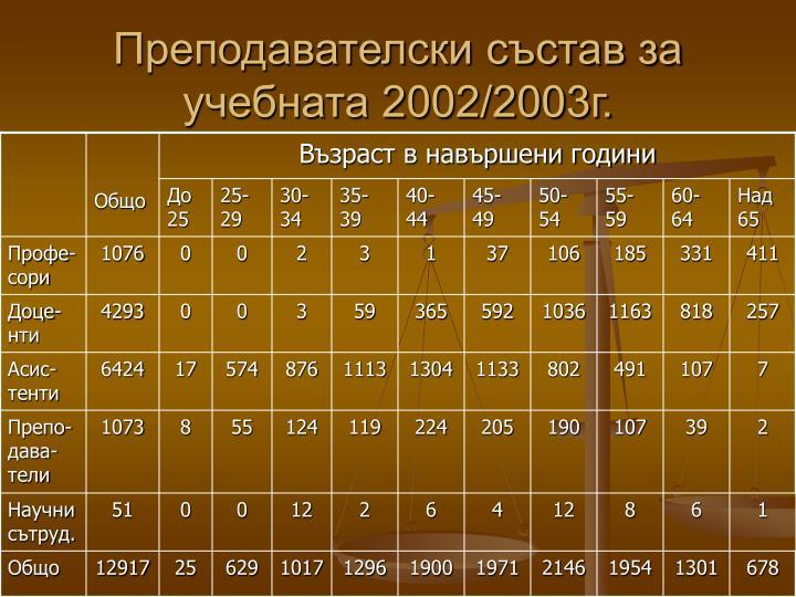 2002/2003.
