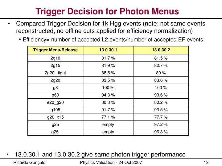 Trigger Decision for Photon Menus