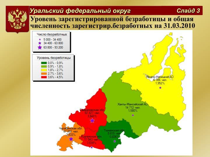 Уровень зарегистрированной безработицы и общая численность зарегистрир.безработных на 31.03.2010