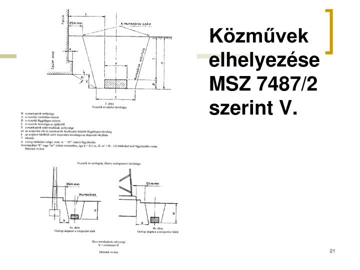 Közművek elhelyezése MSZ 7487/2 szerint V.