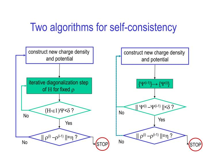 construct new charge density