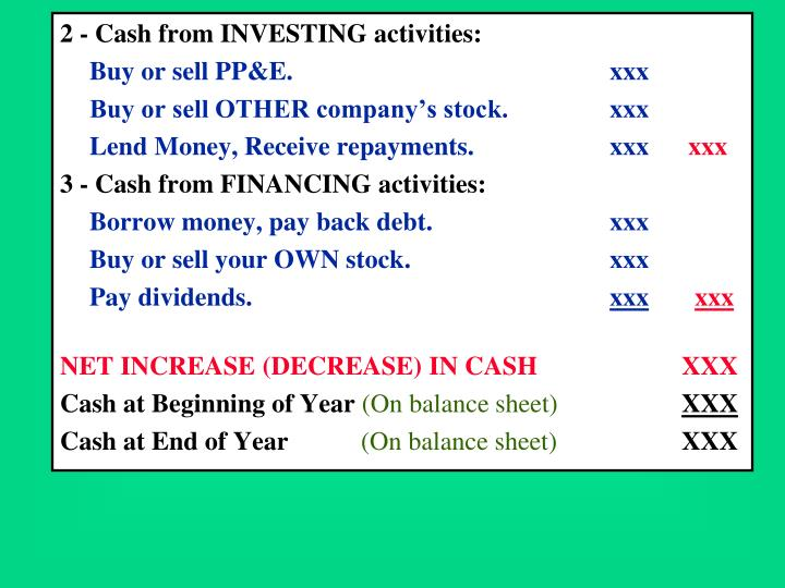 2 - Cash from INVESTING activities: