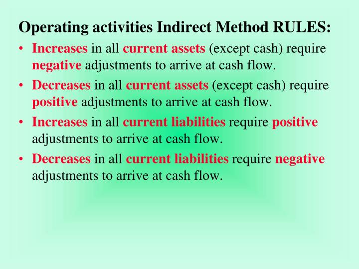 Operating activities Indirect Method RULES: