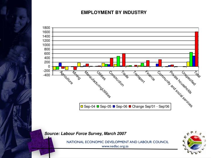 EMPLOYMENT BY