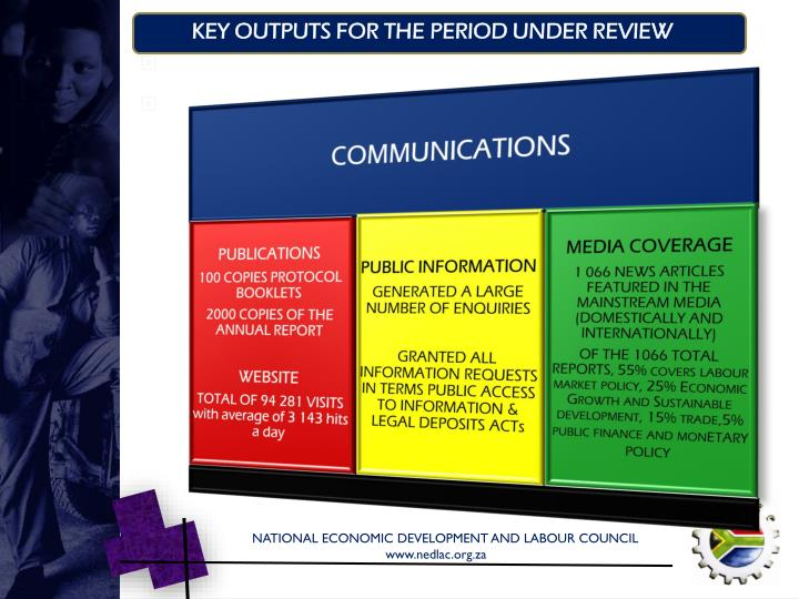 KEY OUTPUTS FOR THE PERIOD UNDER REVIEW