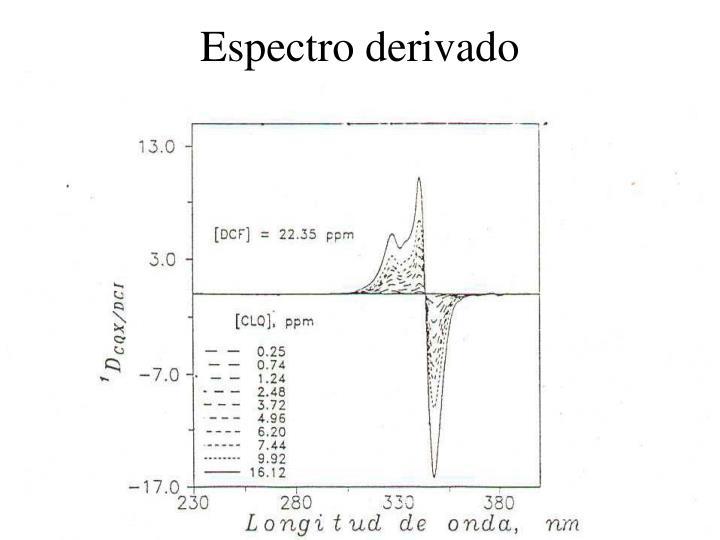 Espectro derivado