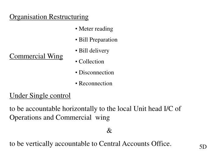 Organisation Restructuring