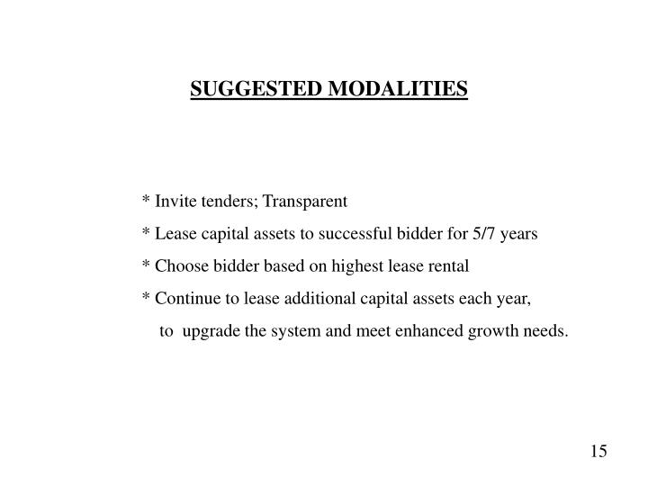 SUGGESTED MODALITIES
