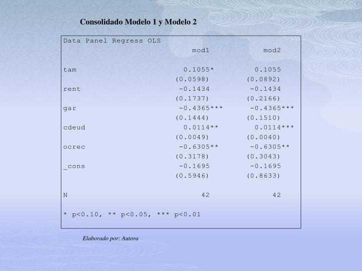 Consolidado Modelo 1 y Modelo 2
