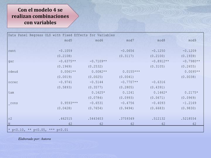 Con el modelo 4 se realizan combinaciones con variables