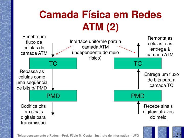 Camada Física em Redes ATM (2)