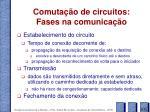 comuta o de circuitos fases na comunica o